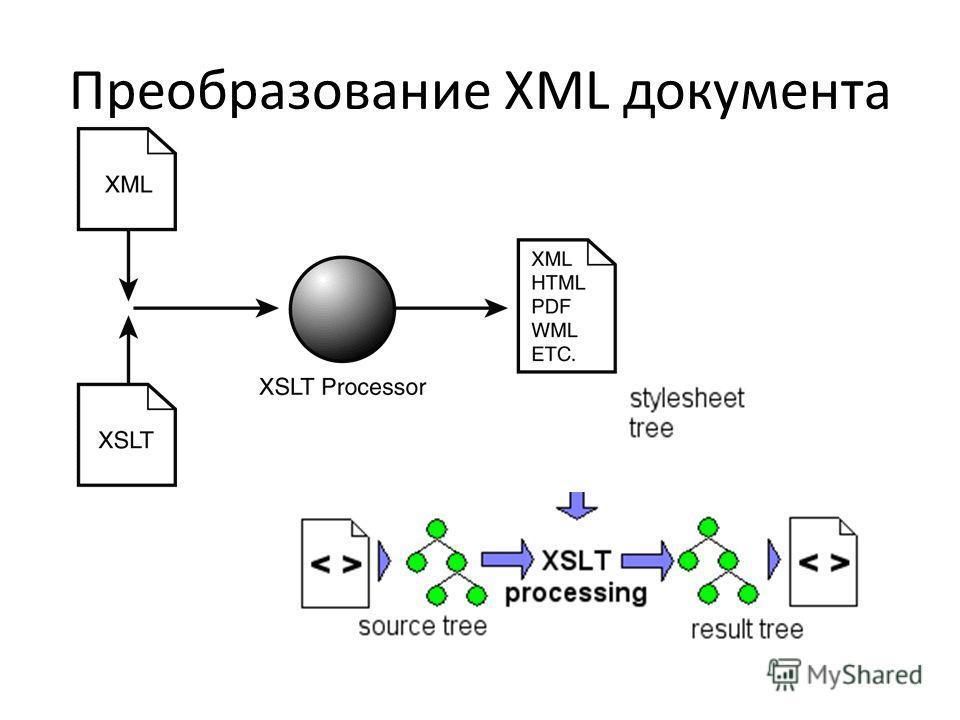 Преобразование XML документа