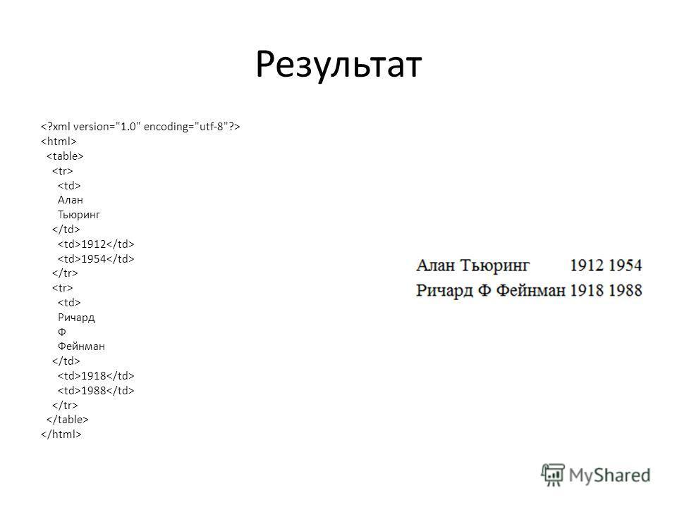 Результат Алан Тьюринг 1912 1954 Ричард Ф Фейнман 1918 1988