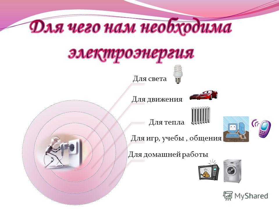 Для света Для движения Для тепла Для игр, учебы, общения Для домашней работы