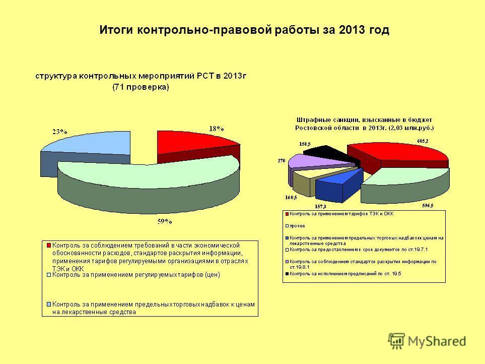 Итоги контрольно-правовой работы за 2013 год