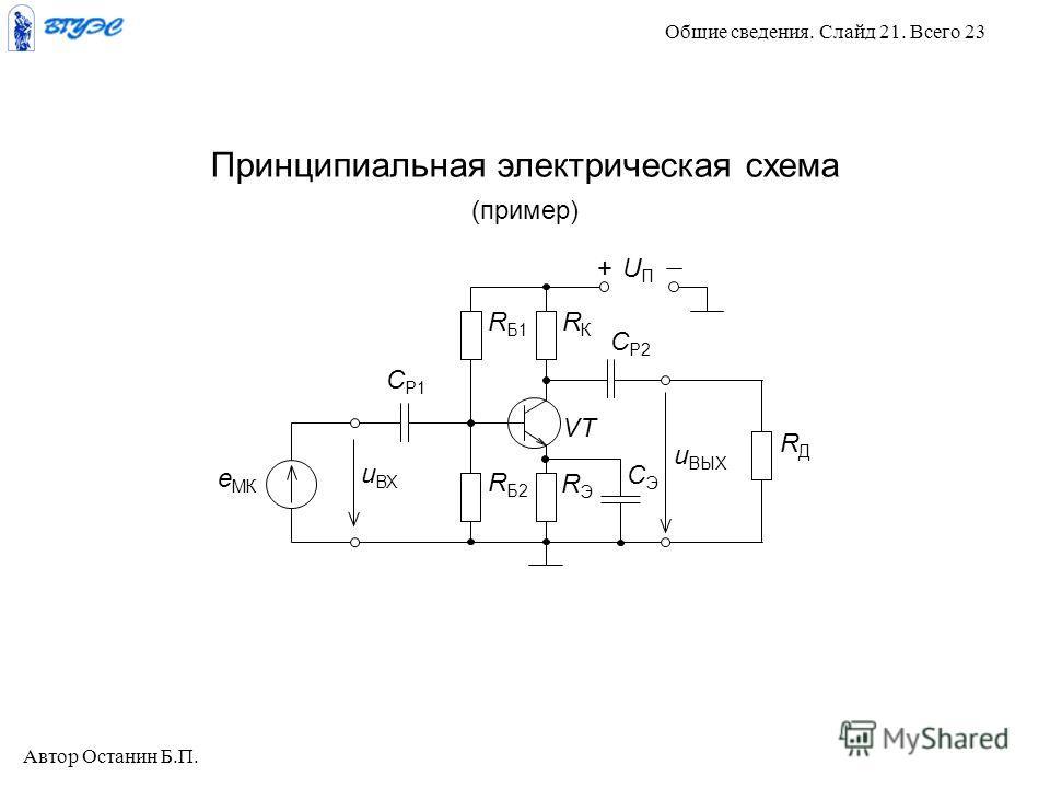 Принципиальная электрическая схема (пример) u ВХ RКRК UПUП VT R Б1 R Б2 + u ВЫХ RЭRЭ RДRД е МК СЭСЭ С Р1 С Р2 Автор Останин Б.П. Общие сведения. Слайд 21. Всего 23