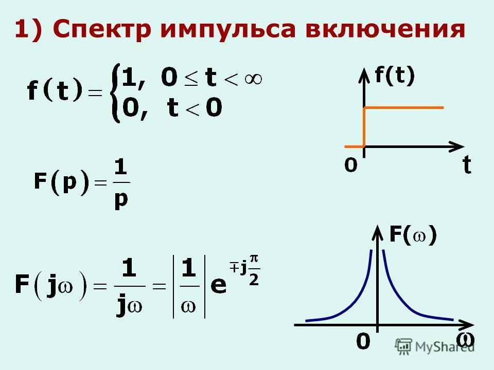 1) Спектр импульса включения