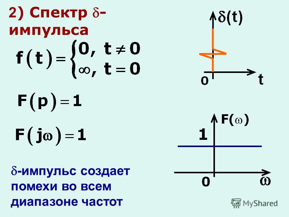 2 ) Спектр - импульса -импульс создает помехи во всем диапазоне частот