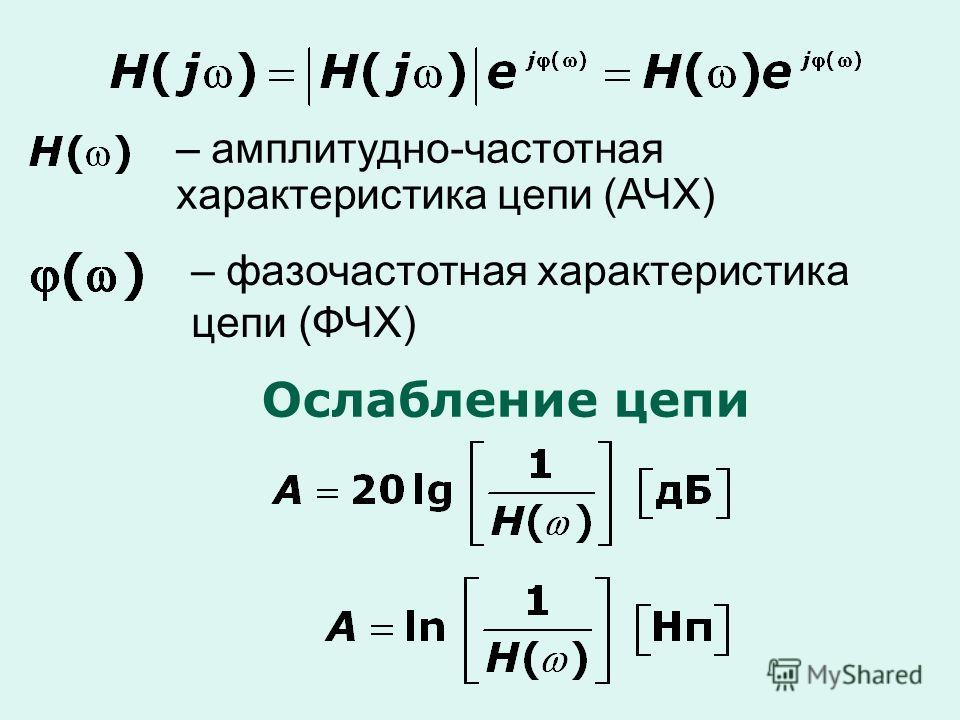 – амплитудно-частотная характеристика цепи (АЧХ) – фазочастотная характеристика цепи (ФЧХ) Ослабление цепи