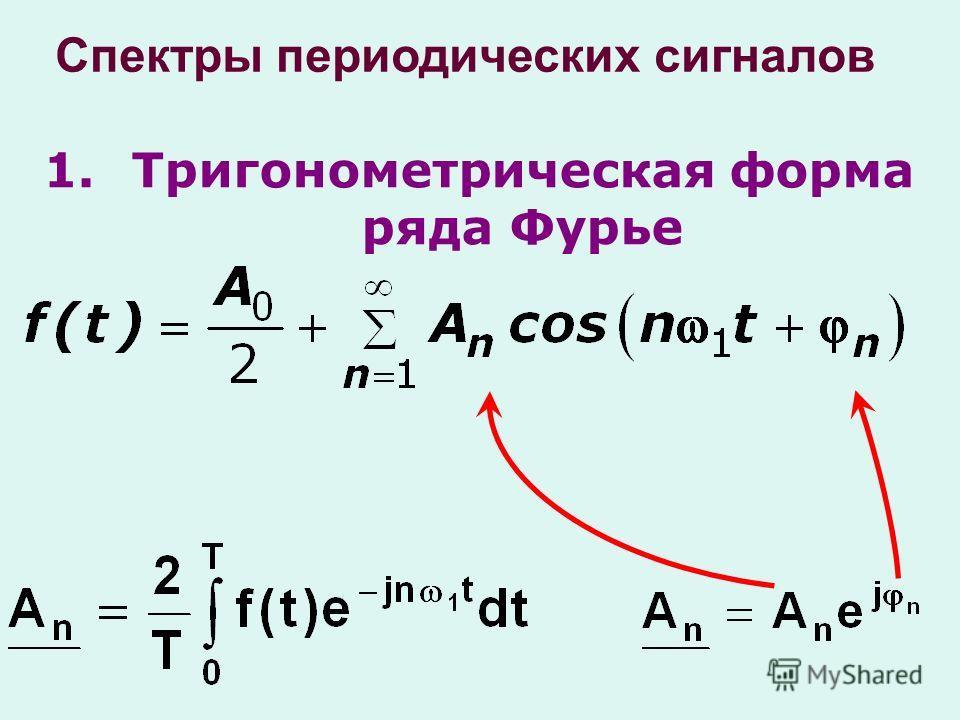 1. Тригонометрическая форма ряда Фурье Спектры периодических сигналов