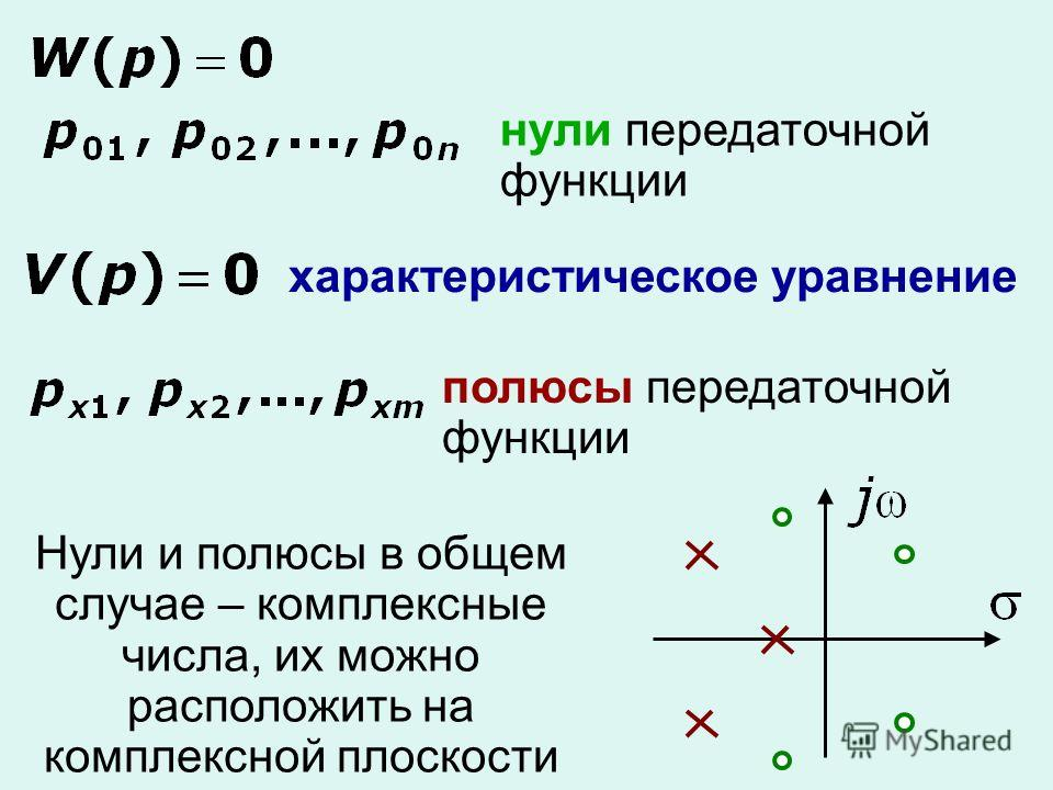 нули передаточной функции полюсы передаточной функции характеристическое уравнение Нули и полюсы в общем случае – комплексные числа, их можно расположить на комплексной плоскости