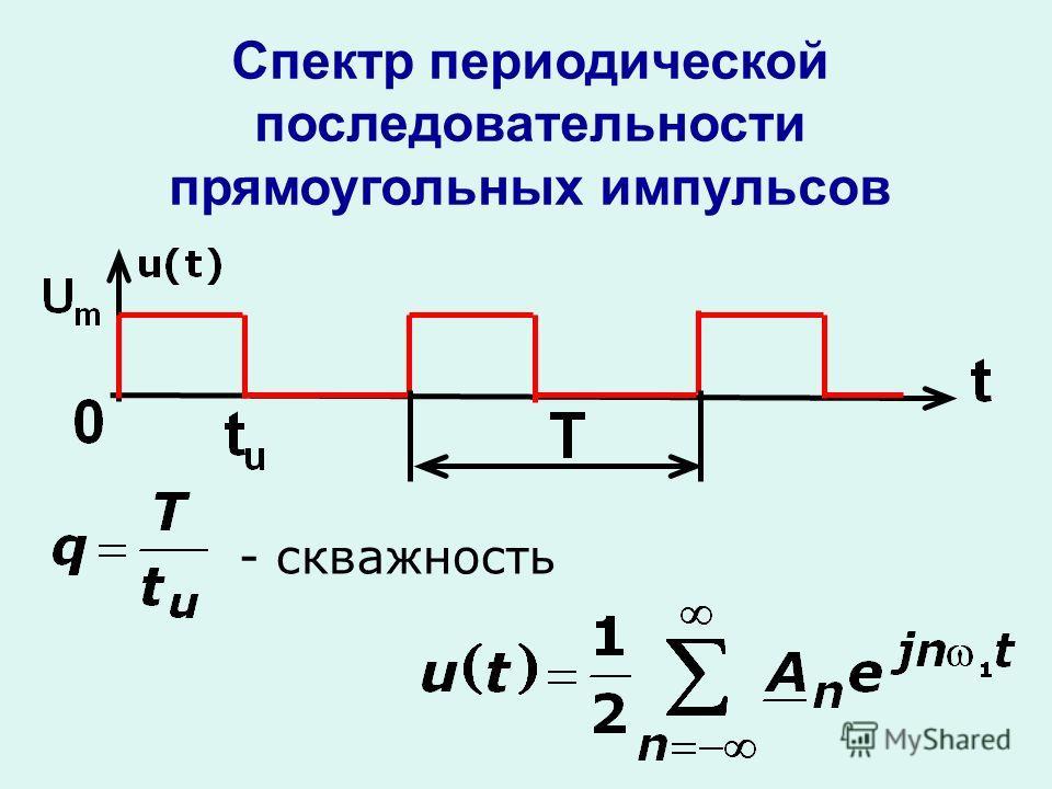 - скважность Спектр периодической последовательности прямоугольных импульсов