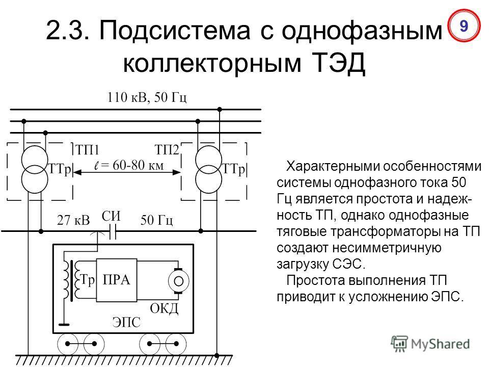 2.3. Подсистема с однофазным коллекторным ТЭД Характерными особенностями системы однофазного тока 50 Гц является простота и надеж- ность ТП, однако однофазные тяговые трансформаторы на ТП создают несимметричную загрузку СЭС. Простота выполнения ТП пр
