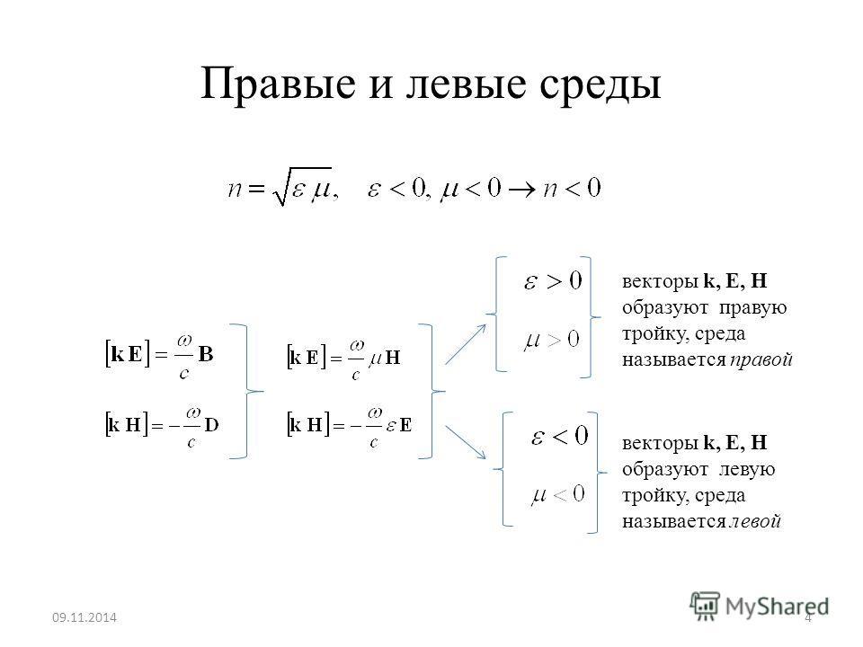 Правые и левые среды векторы k, E, H образуют правую тройку, среда называется правой векторы k, E, H образуют левую тройку, среда называется левой 09.11.20144