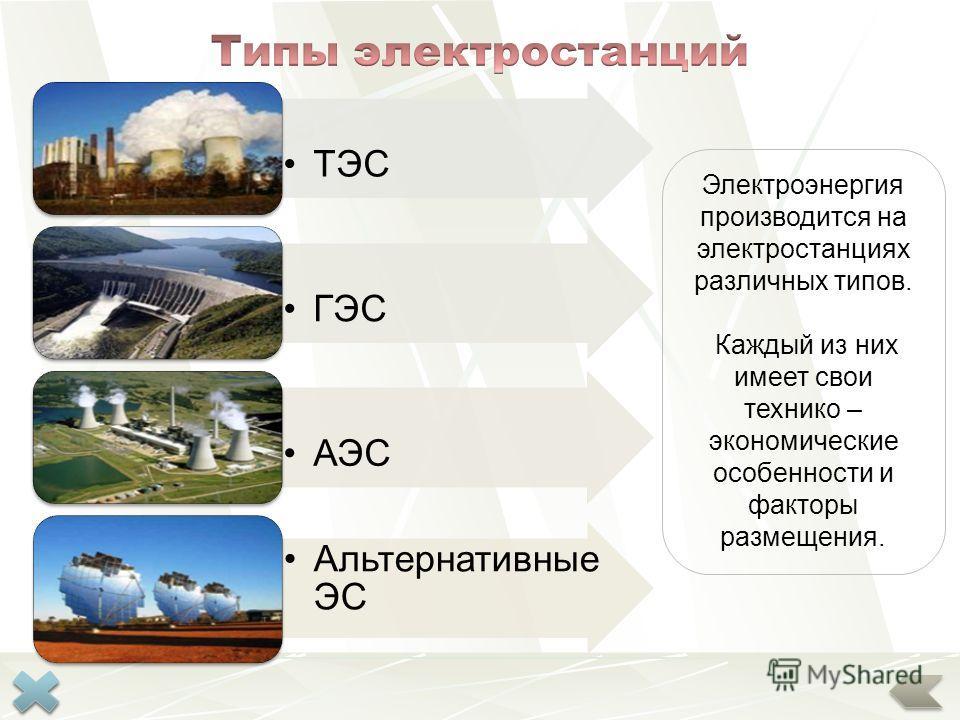 Электроэнергия производится на электростанциях различных типов. Каждый из них имеет свои технико – экономические особенности и факторы размещения. ТЭСГЭСАЭС Альтернативные ЭС