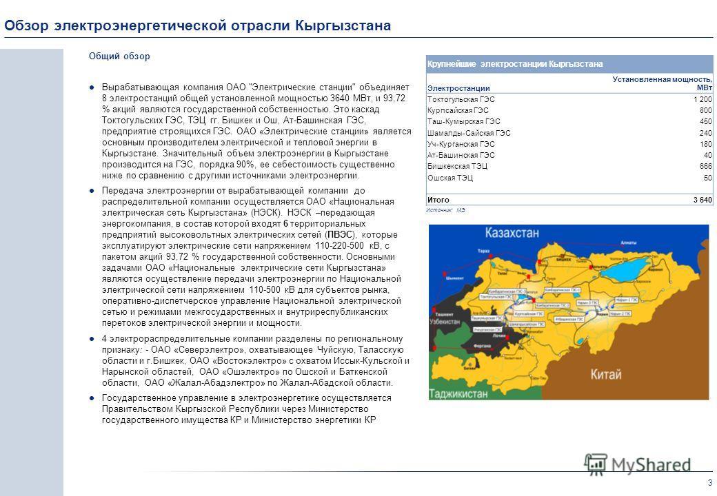 3 Крупнейшие электростанции Кыргызстана Электростанции Установленная мощность, МВт Токтогульская ГЭС1 200 Курпсайская ГЭС800 Таш-Кумырская ГЭС450 Шамалды-Сайская ГЭС240 Уч-Курганская ГЭС180 Ат-Башинская ГЭС40 Бишкекская ТЭЦ666 Ошская ТЭЦ50 Итого 3 64