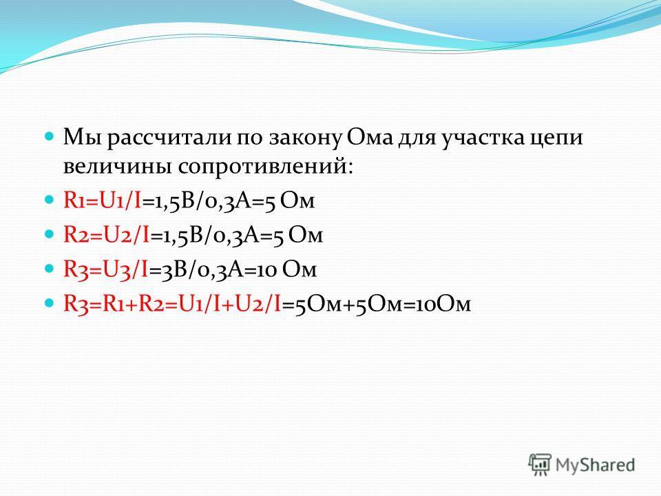 Мы рассчитали по закону Ома для участка цепи величины сопротивлений: R1=U1/I=1,5B/0,3A=5 Ом R2=U2/I=1,5B/0,3A=5 Ом R3=U3/I=3B/0,3A=10 Ом R3=R1+R2=U1/I+U2/I=5Ом+5Ом=10Ом
