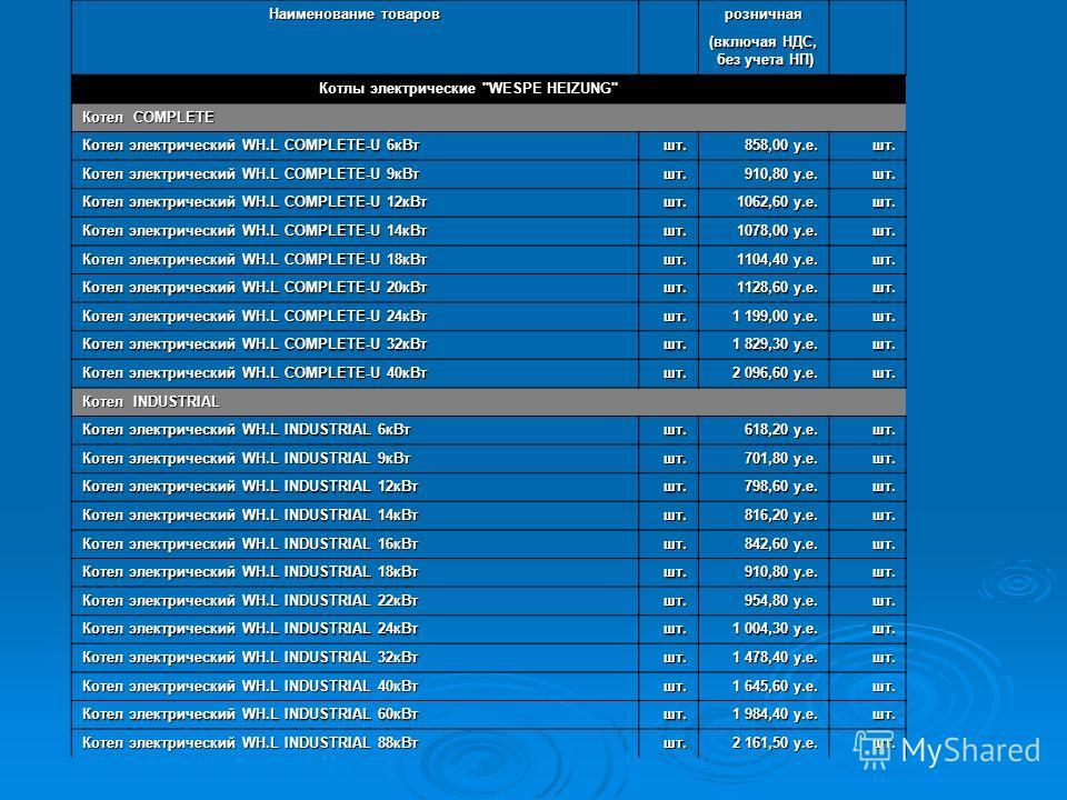 Наименование товаров розничная (включая НДС, без учета НП) Котлы электрические