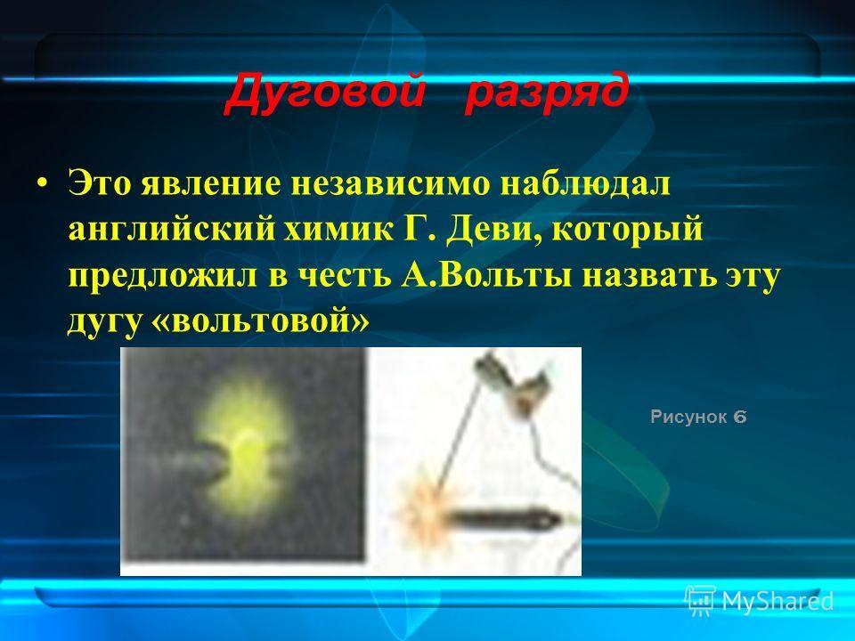 Дуговой разряд Это явление независимо наблюдал английский химик Г. Деви, который предложил в честь А.Вольты назвать эту дугу «вольтовой» Рисунок 6