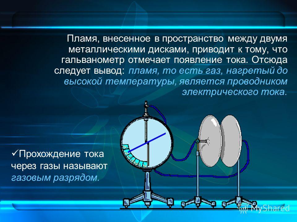 Пламя, внесенное в пространство между двумя металлическими дисками, приводит к тому, что гальванометр отмечает появление тока. Отсюда следует вывод: пламя, то есть газ, нагретый до высокой температуры, является проводником электрического тока. Прохож