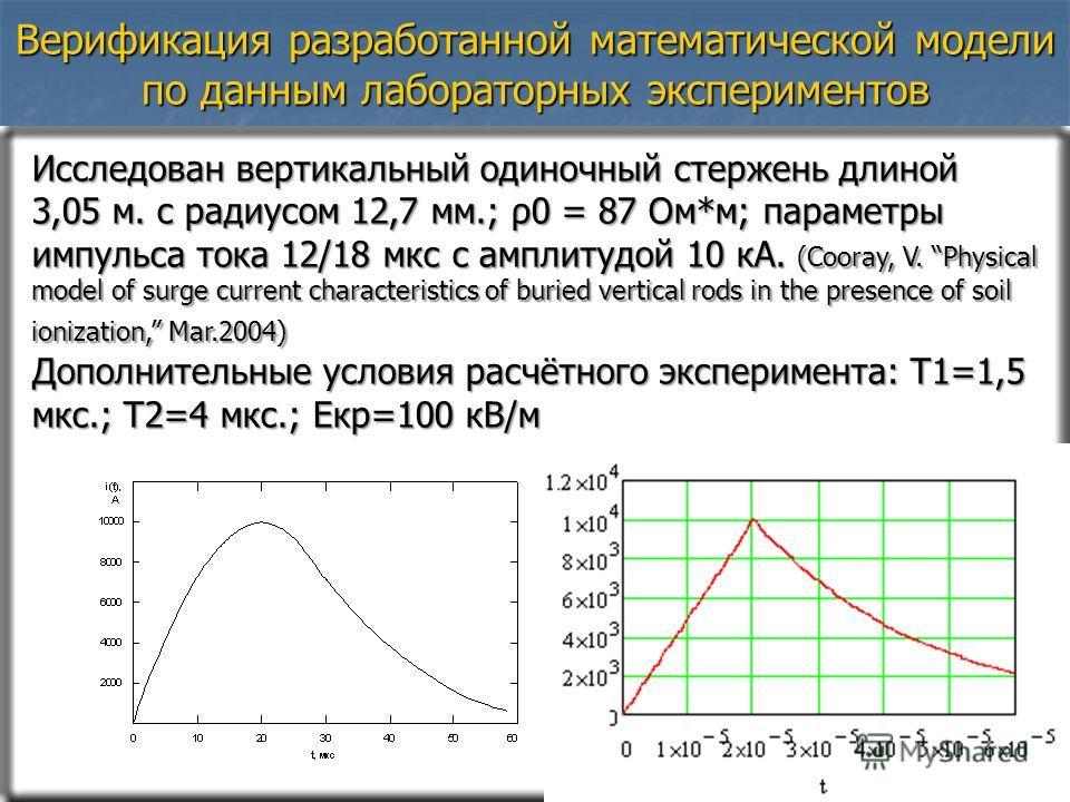 Верификация разработанной математической модели по данным лабораторных экспериментов 8 Исследован вертикальный одиночный стержень длиной 3,05 м. с радиусом 12,7 мм.; ρ0 = 87 Ом*м; параметры импульса тока 12/18 мкс с амплитудой 10 кА. (Cooray, V. Phys