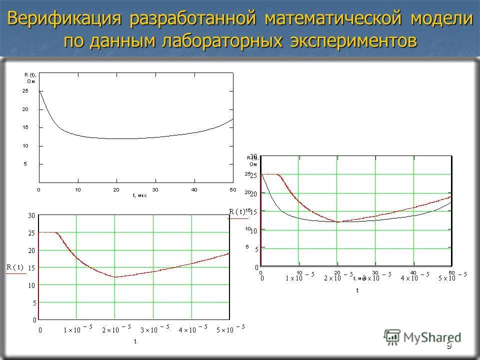 Верификация разработанной математической модели по данным лабораторных экспериментов 9
