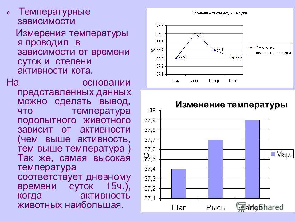 Температурные зависимости Измерения температуры я проводил в зависимости от времени суток и степени активности кота. На основании представленных данных можно сделать вывод, что температура подопытного животного зависит от активности (чем выше активно