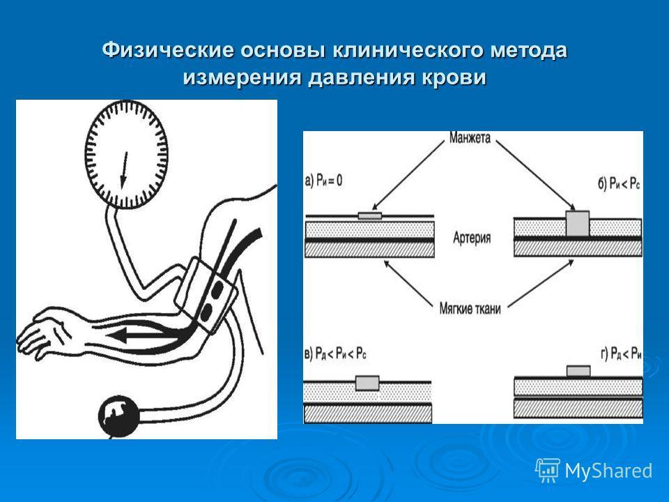 Физические основы клинического метода измерения давления крови