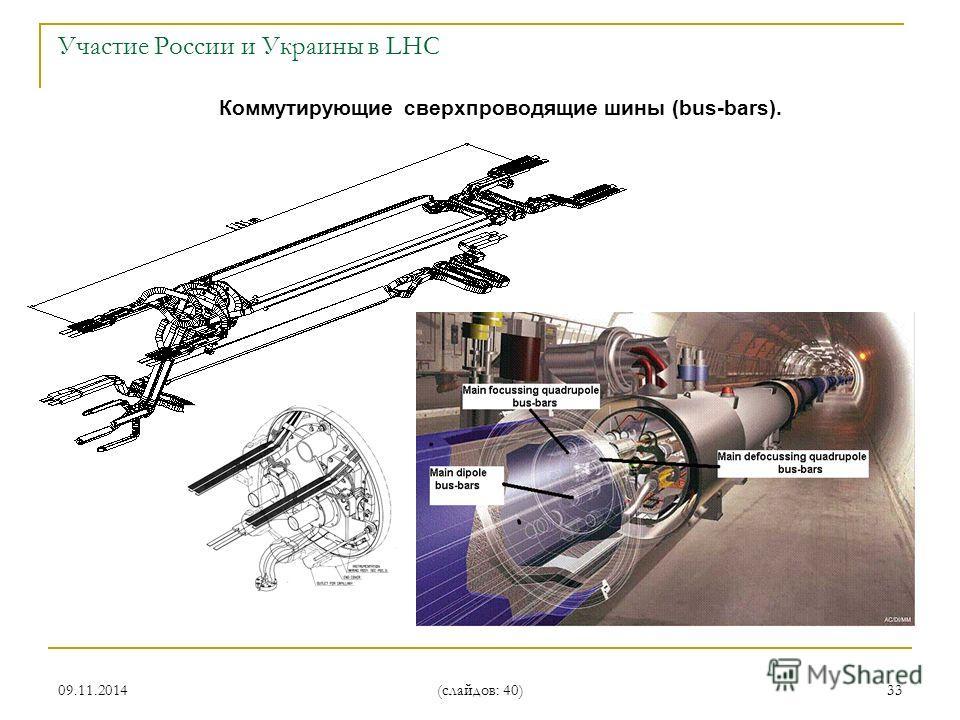 09.11.2014 (слайдов: 40) 33 Коммутирующие сверхпроводящие шины (bus-bars). Участие России и Украины в LHC