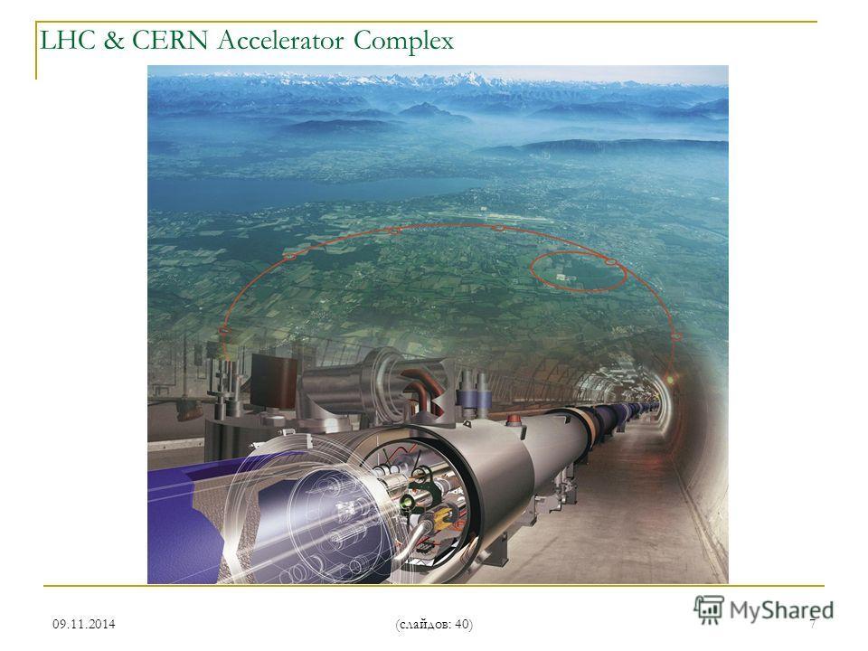 09.11.2014 (слайдов: 40) 7 LHC & CERN Accelerator Complex