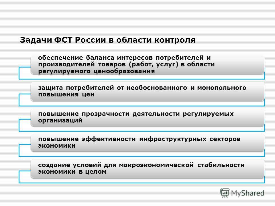 Задачи ФСТ России в области контроля обеспечение баланса интересов потребителей и производителей товаров (работ, услуг) в области регулируемого ценообразования защита потребителей от необоснованного и монопольного повышения цен повышение прозрачности
