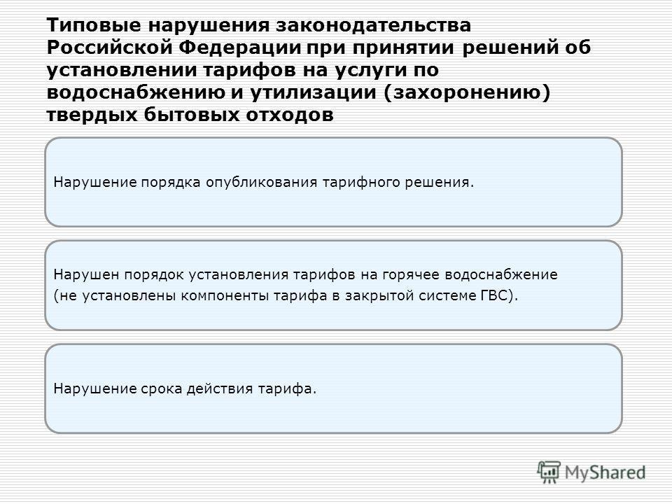 Типовые нарушения законодательства Российской Федерации при принятии решений об установлении тарифов на услуги по водоснабжению и утилизации (захоронению) твердых бытовых отходов Нарушение порядка опубликования тарифного решения. Нарушен порядок уста