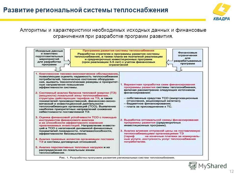 12 Развитие региональной системы теплоснабжения Алгоритмы и характеристики необходимых исходных данных и финансовые ограничения при разработке программ развития.