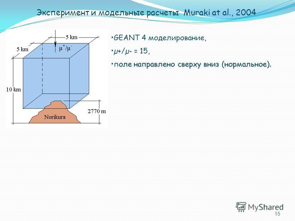 15 Эксперимент и модельные расчеты Muraki at al., 2004 GEANT 4 моделирование, µ+/µ- = 15, оле направлено сверху вниз (нормальное).поле направлено сверху вниз (нормальное).
