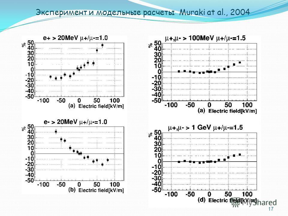 17 Эксперимент и модельные расчеты Muraki at al., 2004