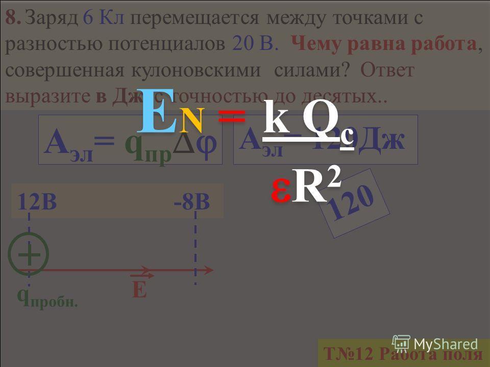 7. Какое направление имеет вектор кулоновской силы, действующей на отрицательный точечный заряд, помещенный в точку С (см. рис.1)? А. 4. Б. 2. В. 3. Г. 1. Д. Среди ответов АГ нет правильного. ЕNЕN ЕNЕN ЕNЕN FF Т11 Суперпозиция полей F E N = k Q c R 2