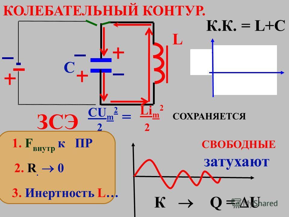 2. Два точечных одноименных заряда по 2 10 -10 Кл находятся на концах гипотенузы длиной 5 см. Определить напряженность поля в точке, находящейся на расстоянии 4 см от первого и 3 см от второго заряда. q2q2 q1q1 N Е2Е2 Е1Е1 ЕNЕN Суперпозиция полей ЕN2