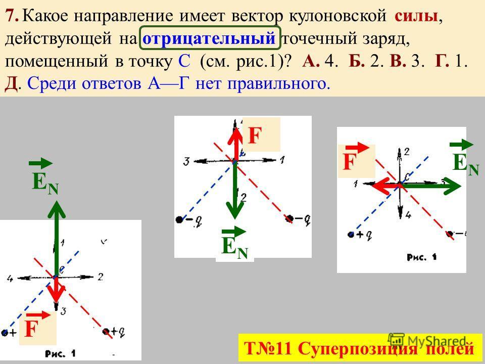 6. Какое направление имеет вектор напряженности в точке С электростатического поля двух одинаковых точечных электрических зарядов, расположенных относительно точки С так, как это представлено на рисунке 1. А. 4. Б. 2. В. 3. Г. 1. Д. Среди ответов АГ