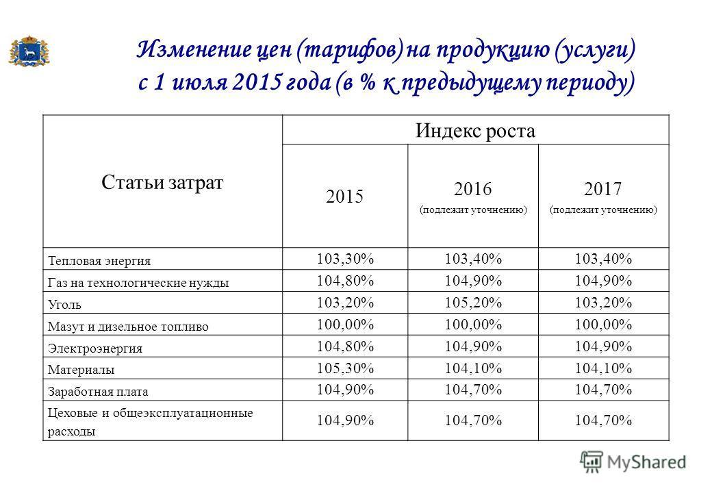 Изменение цен (тарифов) на продукцию (услуги) с 1 июля 2015 года (в % к предыдущему периоду) Статьи затрат Индекс роста 2015 2016 (подлежит уточнению) 2017 (подлежит уточнению) Тепловая энергия 103,30%103,40% Газ на технологические нужды 104,80%104,9