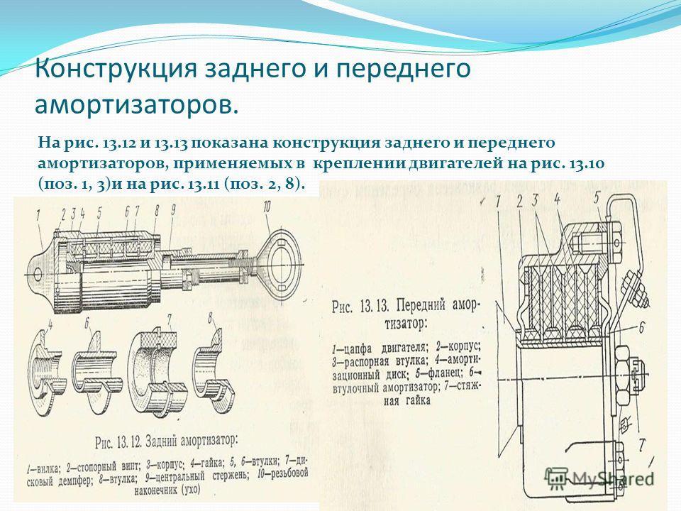Конструкция заднего и переднего амортизаторов. На рис. 13.12 и 13.13 показана конструкция заднего и переднего амортизаторов, применяемых в креплении двигателей на рис. 13.10 (поз. 1, 3)и на рис. 13.11 (поз. 2, 8).