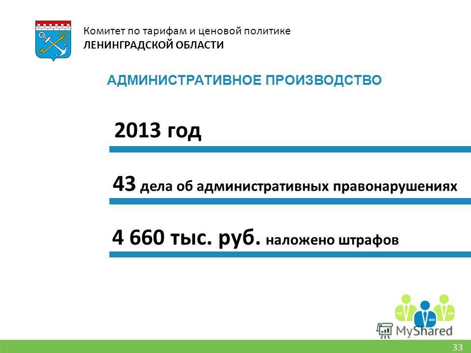 33 Комитет по тарифам и ценовой политике ЛЕНИНГРАДСКОЙ ОБЛАСТИ АДМИНИСТРАТИВНОЕ ПРОИЗВОДСТВО 2013 год 43 дела об административных правонарушениях 4 660 тыс. руб. наложено штрафов