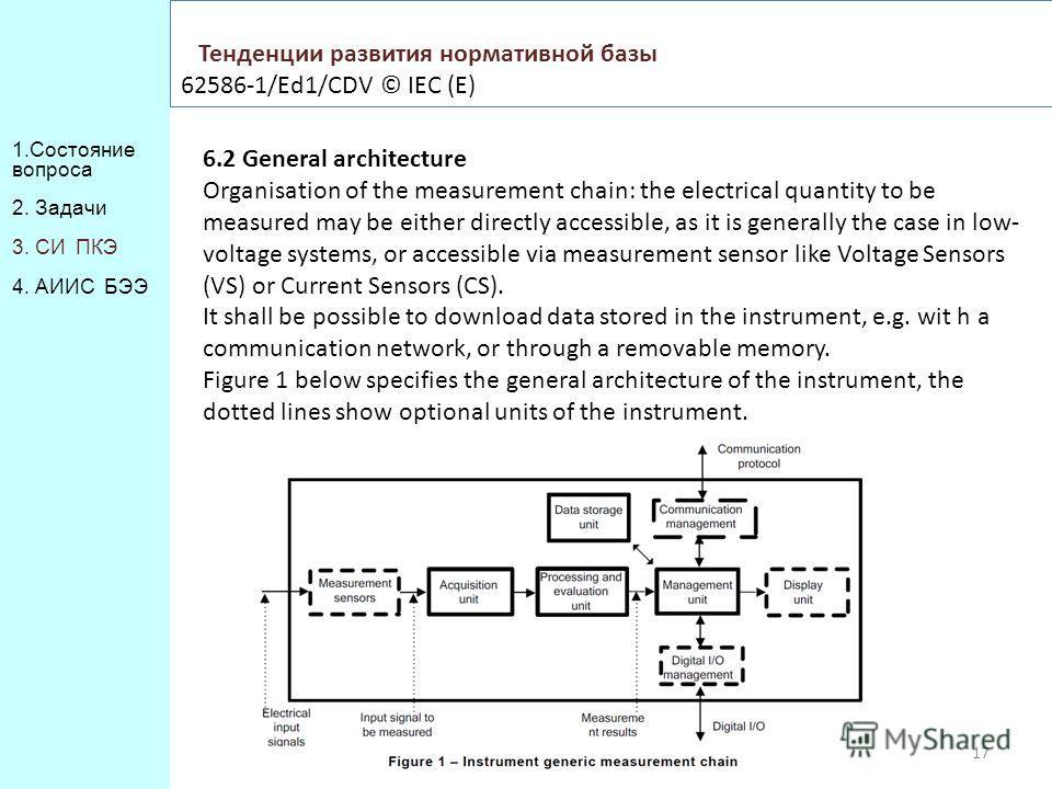 1. Состояние вопроса 2. Задачи 3. СИ ПКЭ 4. АИИС БЭЭ Тенденции развития нормативной базы 62586-1/Ed1/CDV © IEC (E) 17 6.2 General architecture Organisation of the measurement chain: the electrical quantity to be measured may be either directly access