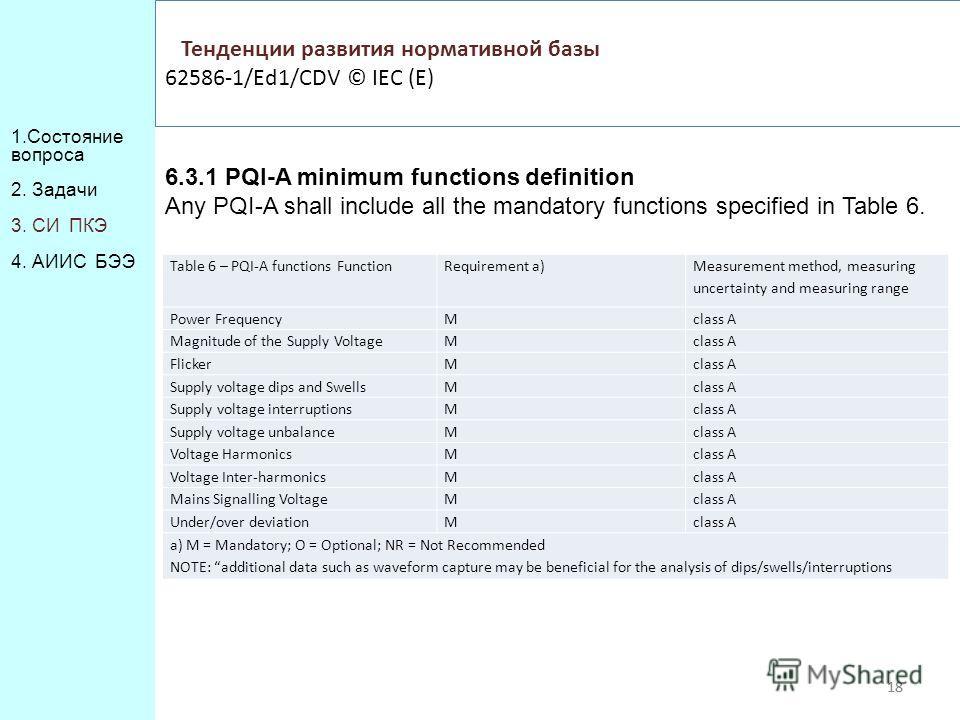 18 1. Состояние вопроса 2. Задачи 3. СИ ПКЭ 4. АИИС БЭЭ Тенденции развития нормативной базы 62586-1/Ed1/CDV © IEC (E) 18 6.3.1 PQI-A minimum functions definition Any PQI-A shall include all the mandatory functions specified in Table 6. Table 6 – PQI-