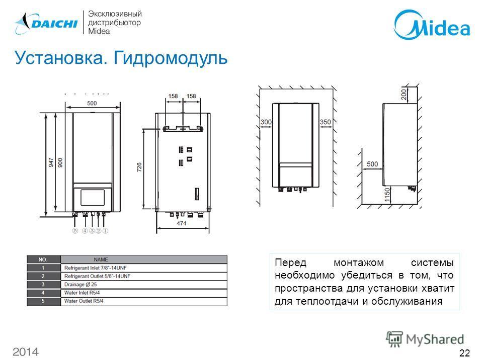 Установка. Гидромодуль Перед монтажом системы необходимо убедиться в том, что пространства для установки хватит для теплоотдачи и обслуживания 22