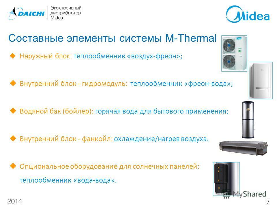 Составные элементы системы M-Thermal Наружный блок: теплообменник «воздух-фреон»; Внутренний блок - гидромодуль: теплообменник «фреон-вода»; Водяной бак (бойлер): горячая вода для бытового применения; Внутренний блок - фанкойл: охлаждение/нагрев возд