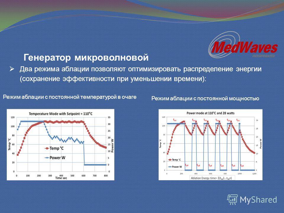 Генератор микроволновой Два режима аблации позволяют оптимизировать распределение энергии (сохранение эффективности при уменьшении времени): Режим аблации с постоянной температурой в очаге Режим аблации с постоянной мощностью