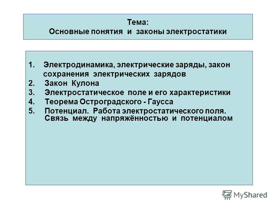 Тема: Основные понятия и законы электростатики 1. Электродинамика, электрические заряды, закон сохранения электрических зарядов 2. Закон Кулона 3. Электростатическое поле и его характеристики 4. Теорема Остроградского - Гаусса 5.Потенциал. Работа эле
