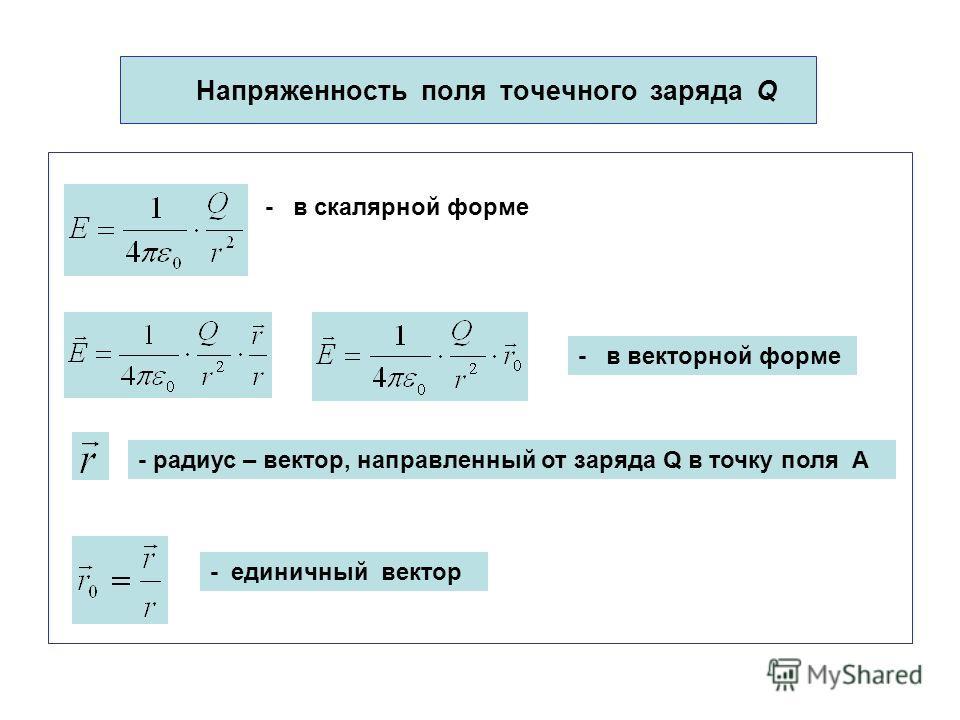 Напряженность поля точечного заряда Q - в скалярной форме - в векторной форме - радиус – вектор, направленный от заряда Q в точку поля А - единичный вектор