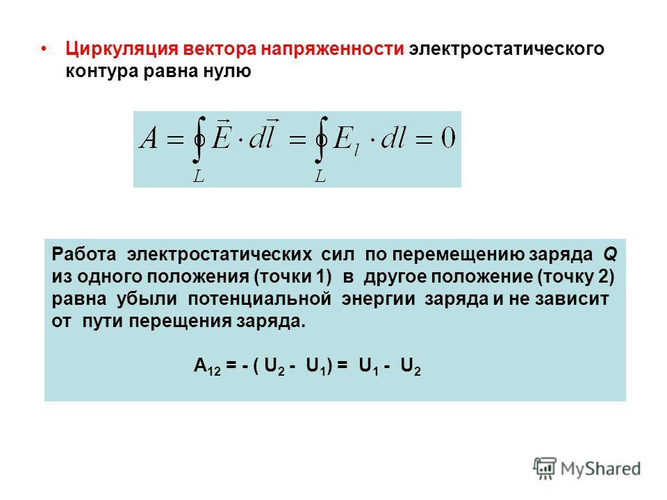 Циркуляция вектора напряженности электростатического контура равна нулю Работа электростатических сил по перемещению заряда Q из одного положения (точки 1) в другое положение (точку 2) равна убыли потенциальной энергии заряда и не зависит от пути пер