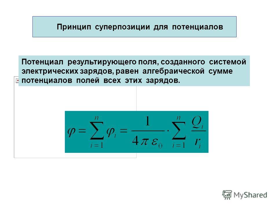 Принцип суперпозиции для потенциалов Потенциал результирующего поля, созданного системой электрических зарядов, равен алгебраической сумме потенциалов полей всех этих зарядов.
