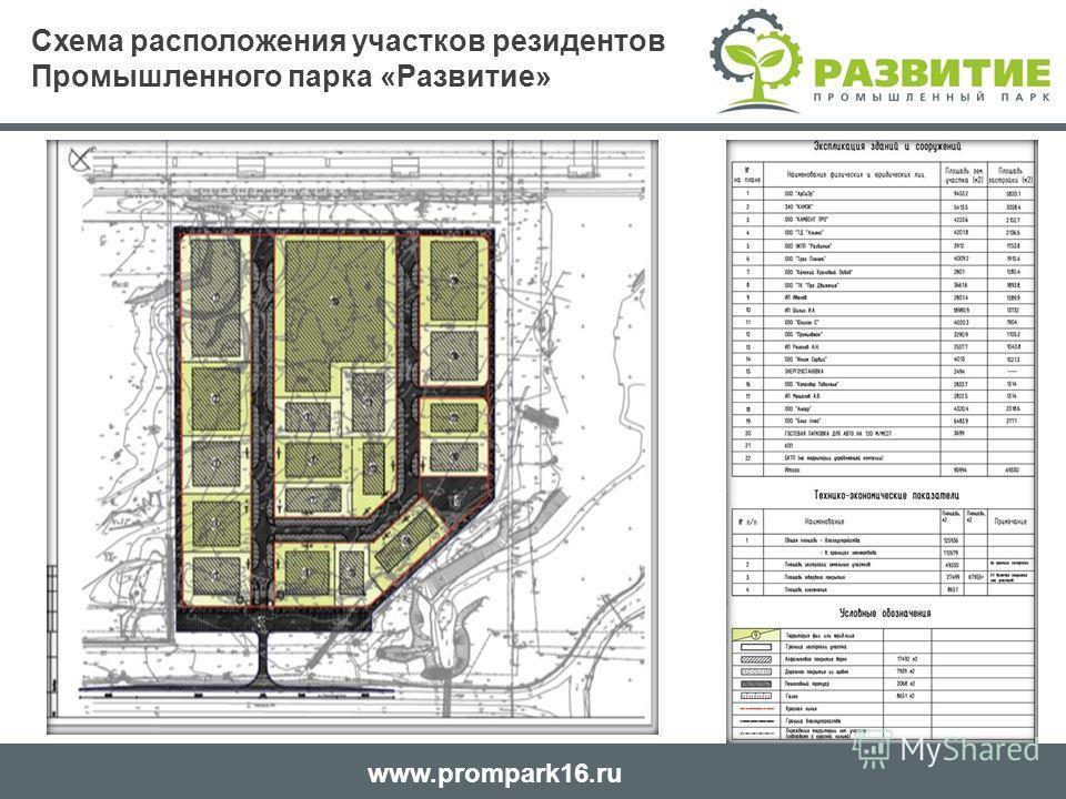 www.prompark16.ru