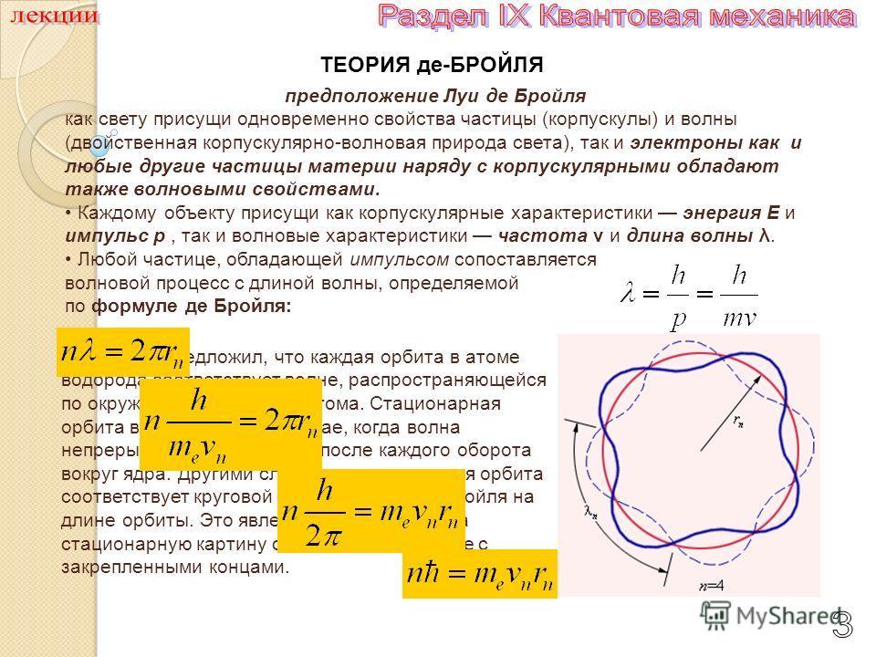 ТЕОРИЯ де-БРОЙЛЯ предположение Луи де Бройля как свету присущи одновременно свойства частицы (корпускулы) и волны (двойственная корпускулярно-волновая природа света), так и электроны как и любые другие частицы материи наряду с корпускулярными обладаю