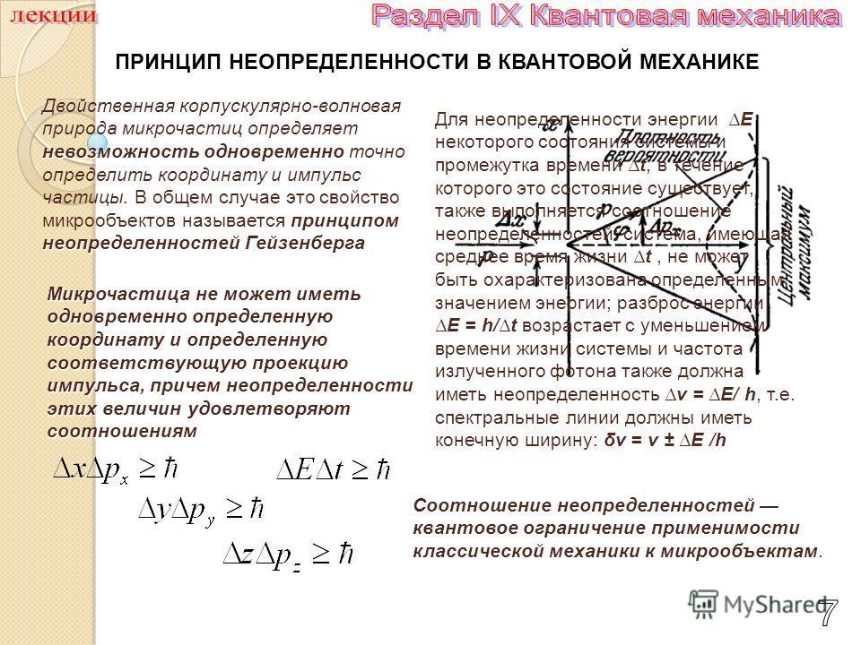 ПРИНЦИП НЕОПРЕДЕЛЕННОСТИ В КВАНТОВОЙ МЕХАНИКЕ Двойственная корпускулярно-волновая природа микрочастиц определяет невозможность одновременно точно определить координату и импульс частицы. В общем случае это свойство микрообъектов называется п пп принц
