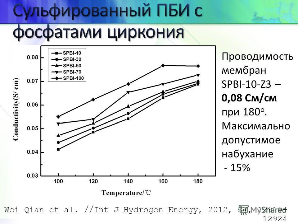 Wei Qian et al. //Int J Hydrogen Energy, 2012, 37, 12919- 12924 Проводимость мембран SPBI-10-Z3 – 0,08 См/см при 180 о. Максимально допустимое набухание - 15%