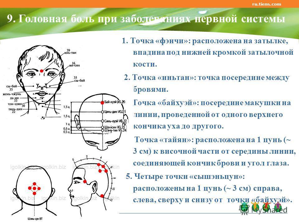 ru.tiens.com 9. Головная боль при заболеваниях нервной системы 1. Точка «фэнчи»: расположена на затылке, впадина под нижней кромкой затылочной кости. 2. Точка «иньтан»: точка посередине между бровями. 3. Точка «байхуэй»: посередине макушки на линии,